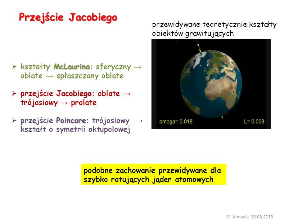Przejście Jacobiego M.