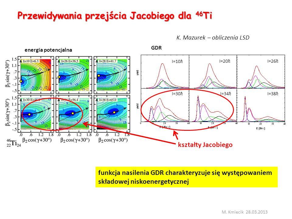 Przewidywania przejścia Jacobiego dla 46 Ti M.