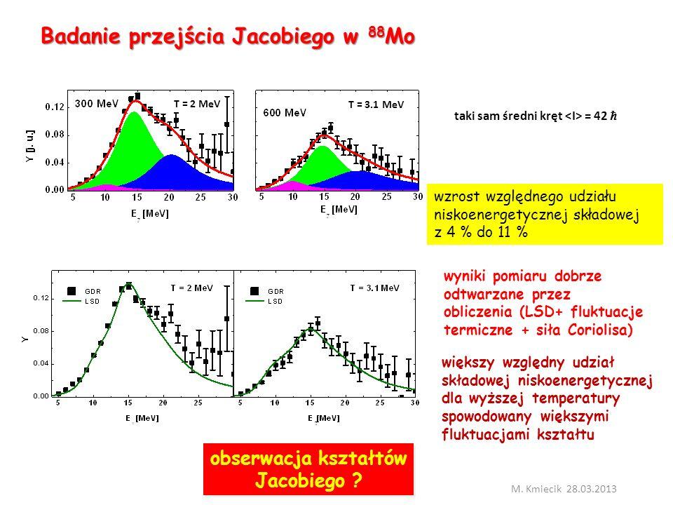 Badanie przejścia Jacobiego w 88 Mo M.