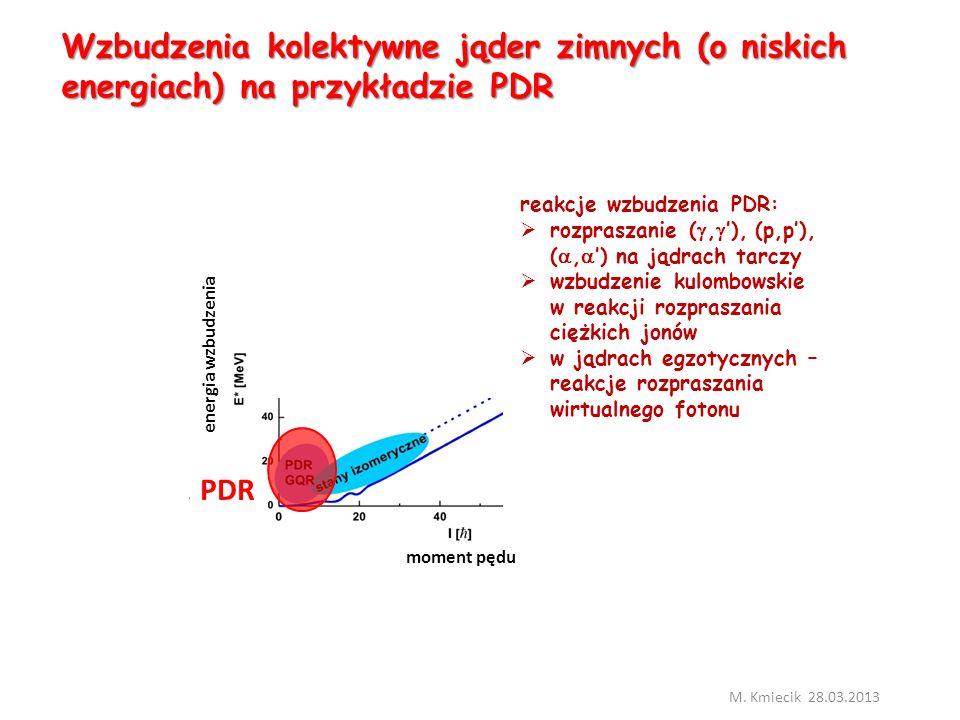 yrast yrast + B n energia wzbudzenia moment pędu Wzbudzenia kolektywne jąder zimnych (o niskich energiach) na przykładzie PDR M.