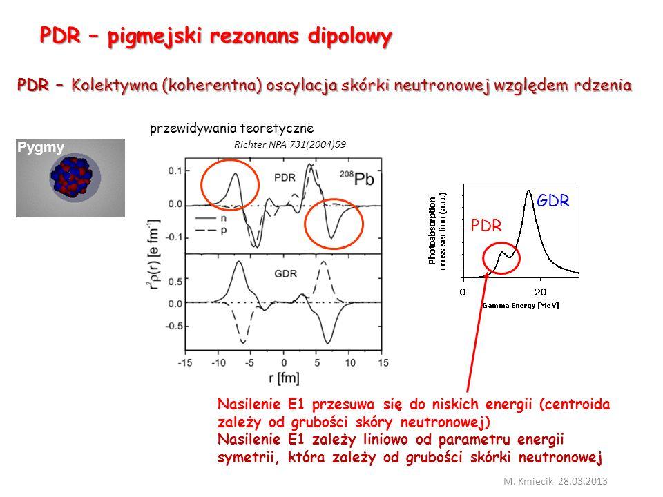 GDR PDR PDR – pigmejski rezonans dipolowy M.