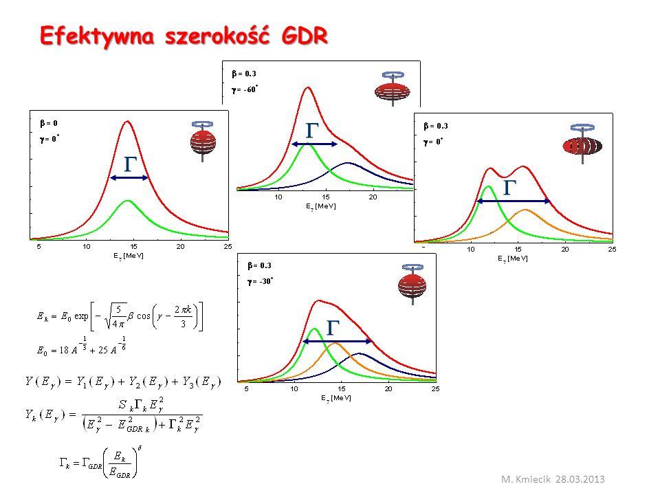 Efektywna szerokość GDR M. Kmiecik 28.03.2013