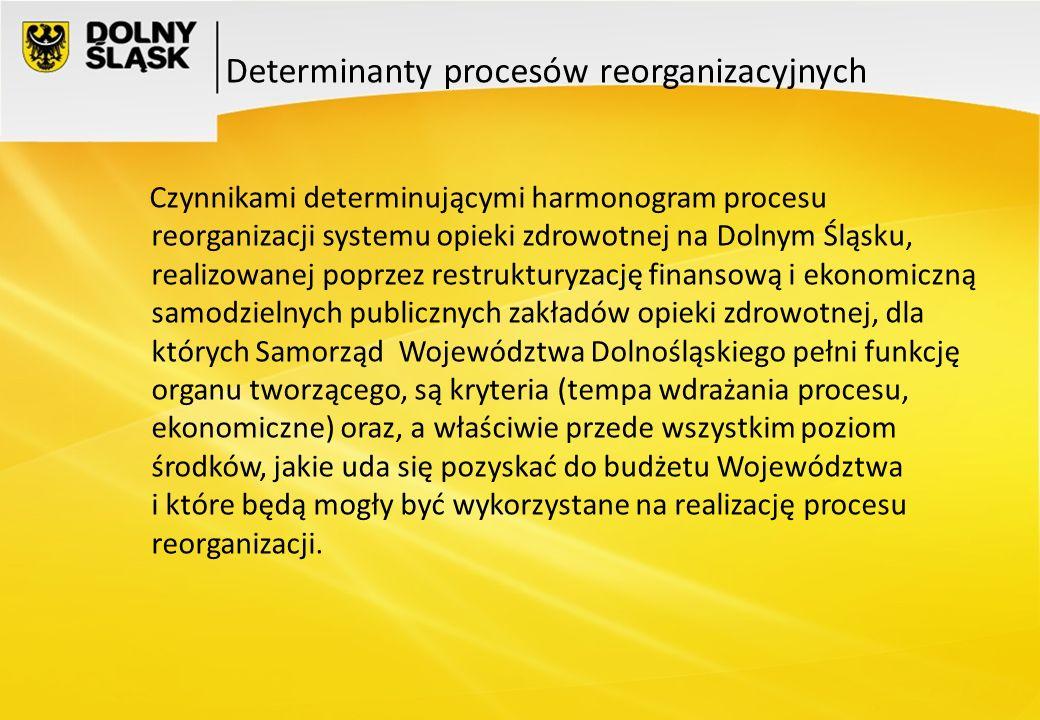 Czynnikami determinującymi harmonogram procesu reorganizacji systemu opieki zdrowotnej na Dolnym Śląsku, realizowanej poprzez restrukturyzację finanso