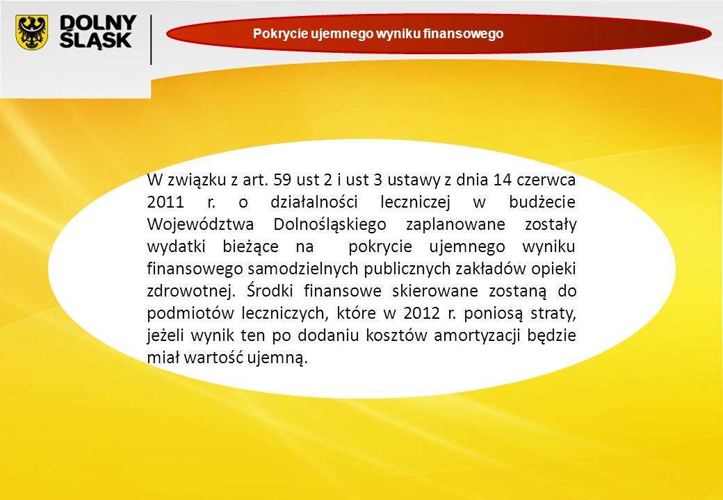 Pokrycie ujemnego wyniku finansowego W związku z art. 59 ust 2 i ust 3 ustawy z dnia 14 czerwca 2011 r. o działalności leczniczej w budżecie Województ