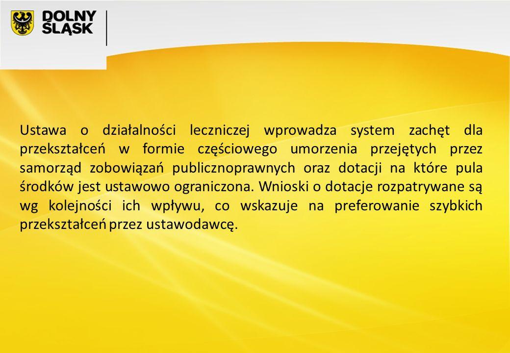 Ustawa o działalności leczniczej wprowadza system zachęt dla przekształceń w formie częściowego umorzenia przejętych przez samorząd zobowiązań publicz