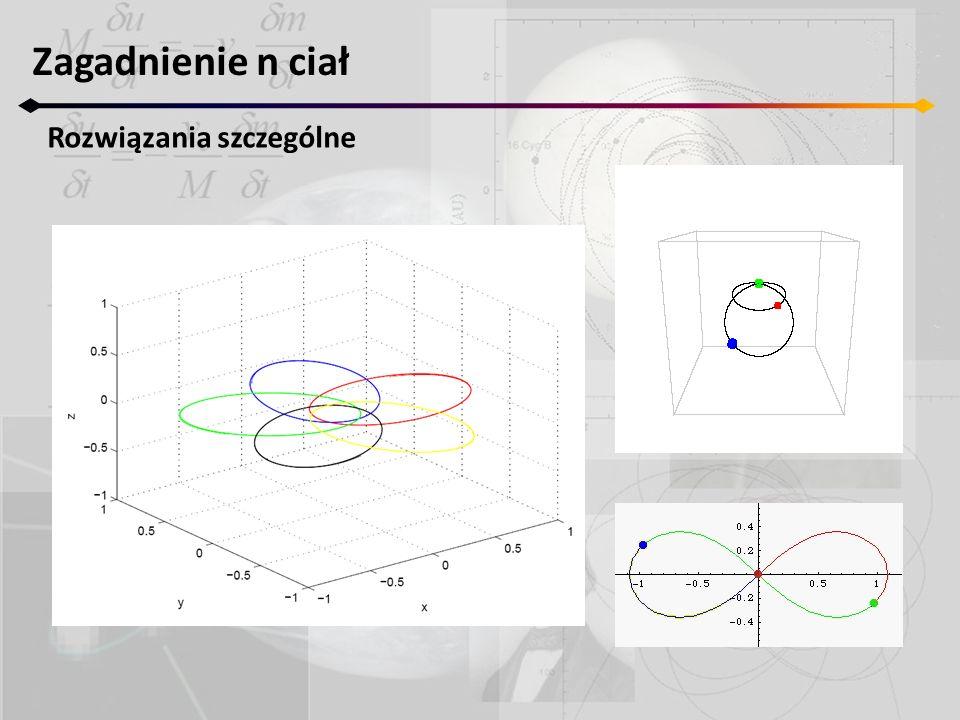Zagadnienie 3 ciał Rozwiązania Lagrangea Wróćmy do układu 11.3b i rozpatrzmy przypadek jednopłaszczyznowy: gdzie niewiadomymi są stałe zespolone a k (k=1,2,3), które razem z funkcją q(t) określają położenia mas m 1, m 2, m 3 na płaszczyźnie zespolonej.