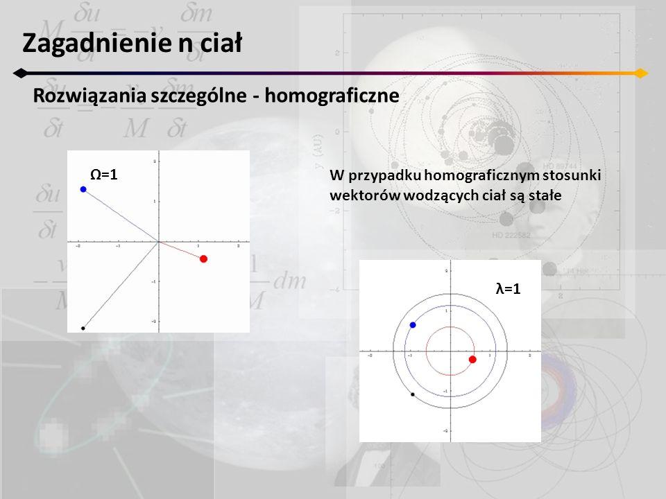 Zagadnienie n ciał Ruch homograficzny współliniowy Wprowadzając w miejsce prawej strony wyrażenie –β 2 (minus oznacza, że siła jest przyciągająca) możemy przekształcić otrzymane równania do postaci: mnożąc obustronnie pierwsze równanie przez dλ/dt i całkując dostajemy: gdzie γ jest stałą całkowania.