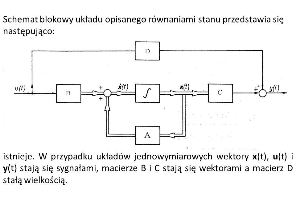Schemat blokowy układu opisanego równaniami stanu przedstawia się następująco: Jeżeli sygnały wejściowe nie oddziałują bezpośrednio na wyjście, to mac