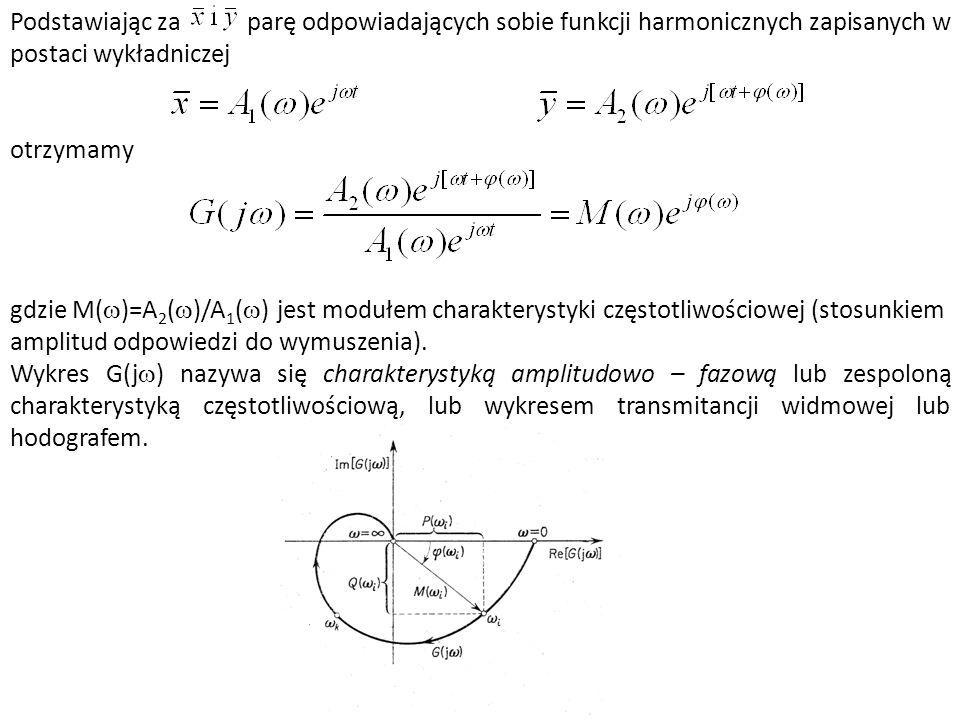 Podstawiając za parę odpowiadających sobie funkcji harmonicznych zapisanych w postaci wykładniczej otrzymamy gdzie M( )=A 2 ( )/A 1 ( ) jest modułem c