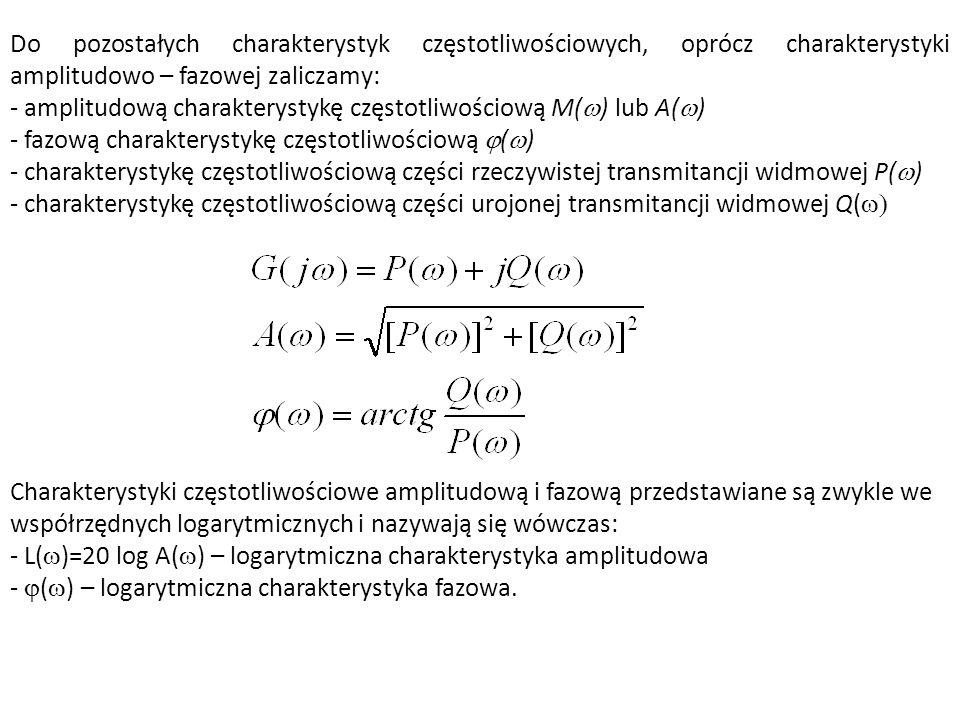 Do pozostałych charakterystyk częstotliwościowych, oprócz charakterystyki amplitudowo – fazowej zaliczamy: - amplitudową charakterystykę częstotliwośc