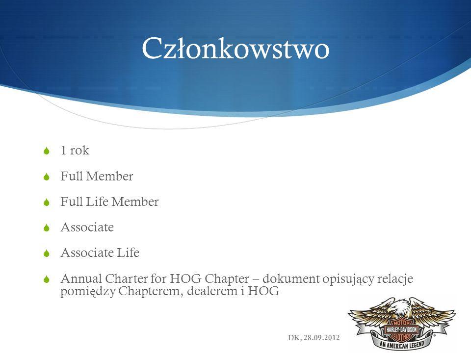 Cz ł onkowstwo 1 rok Full Member Full Life Member Associate Associate Life Annual Charter for HOG Chapter – dokument opisuj ą cy relacje pomi ę dzy Chapterem, dealerem i HOG DK, 28.09.2012