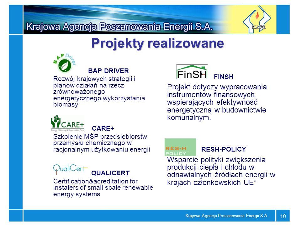 Krajowa Agencja Poszanowania Energii S.A. 10 Projekty realizowane BAP DRIVER Rozwój krajowych strategii i planów działań na rzecz zrównoważonego energ