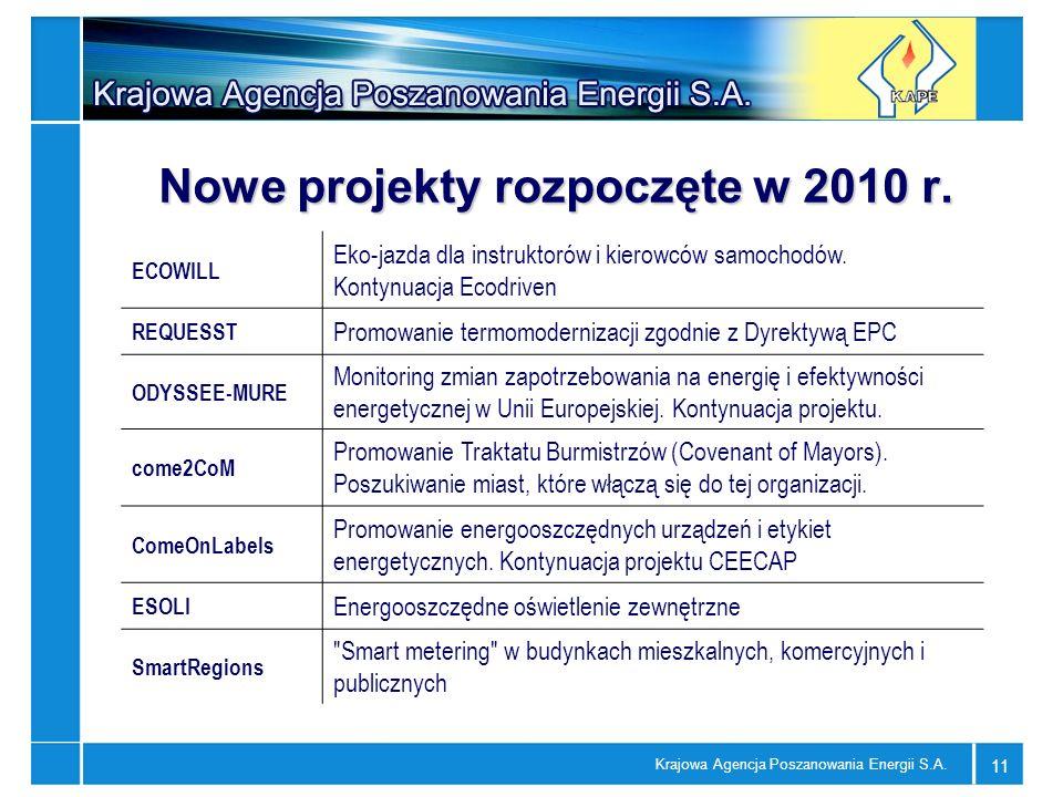 Krajowa Agencja Poszanowania Energii S.A. 11 Nowe projekty rozpoczęte w 2010 r. ECOWILL Eko-jazda dla instruktorów i kierowców samochodów. Kontynuacja