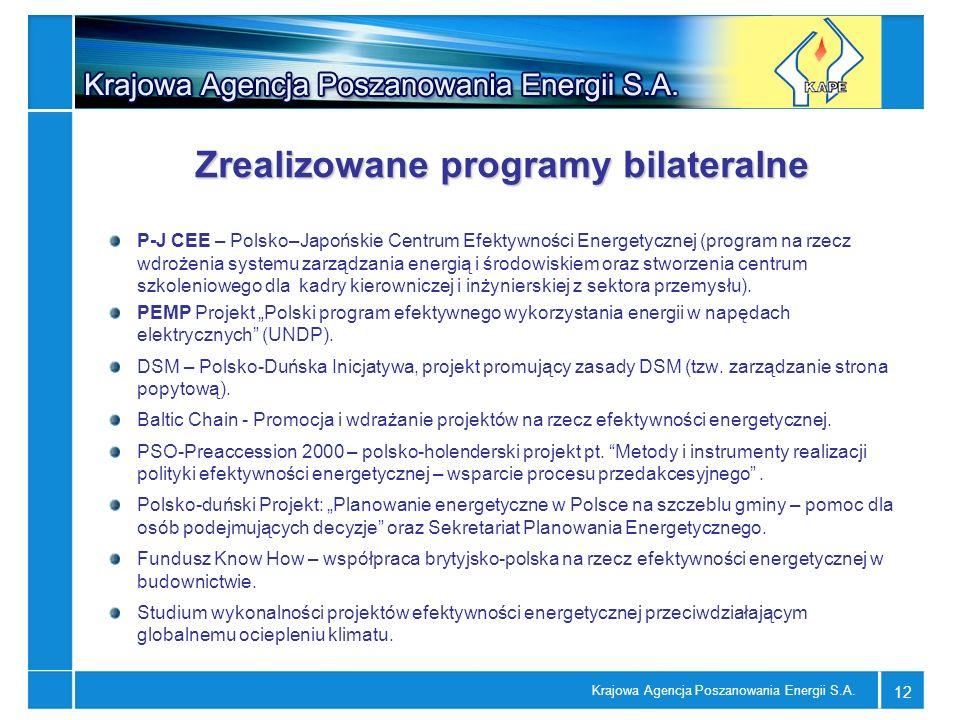Krajowa Agencja Poszanowania Energii S.A. 12 Zrealizowane programy bilateralne P-J CEE – Polsko–Japońskie Centrum Efektywności Energetycznej (program