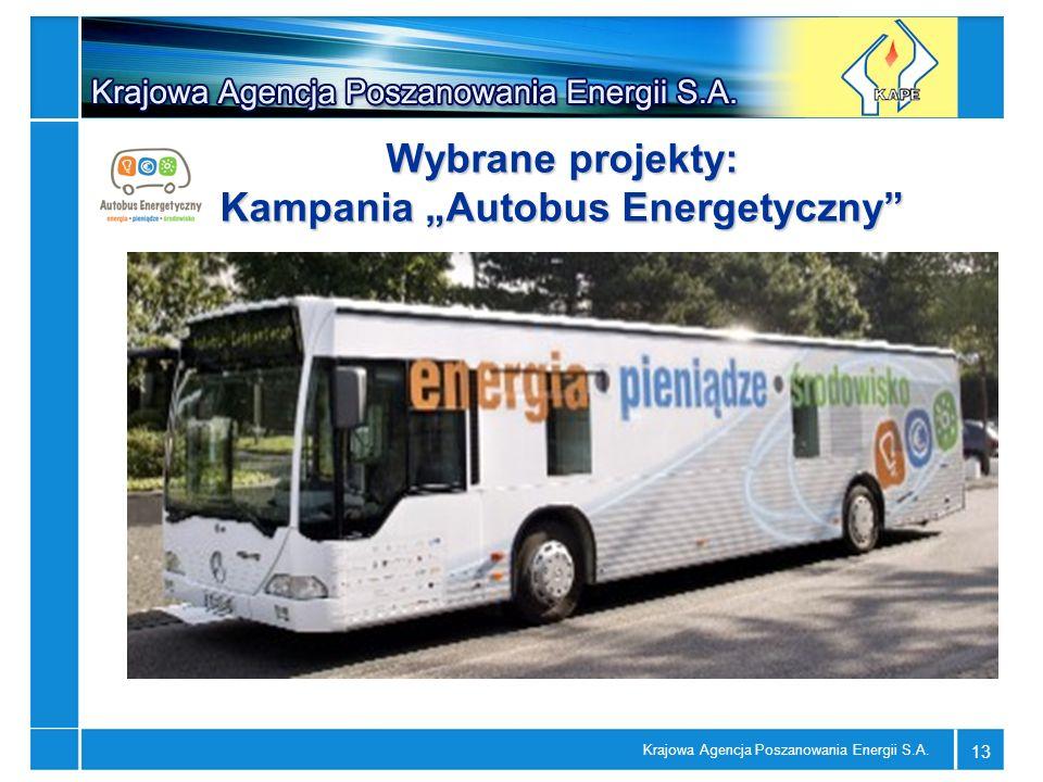 Krajowa Agencja Poszanowania Energii S.A. 13 Wybrane projekty: Kampania Autobus Energetyczny