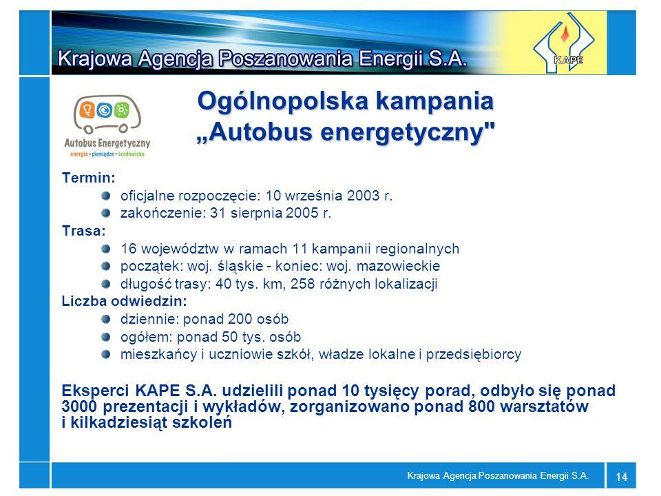 Krajowa Agencja Poszanowania Energii S.A. 14 Ogólnopolska kampania Autobus energetyczny