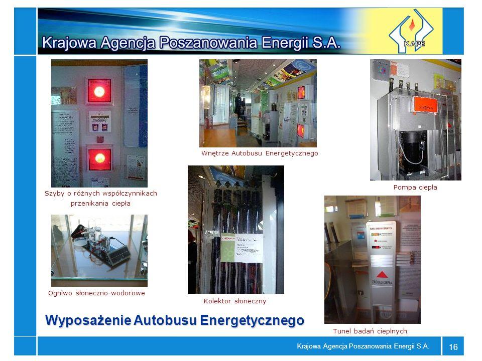 Krajowa Agencja Poszanowania Energii S.A. 16 Wyposażenie Autobusu Energetycznego Szyby o różnych współczynnikach przenikania ciepła Ogniwo słoneczno-w