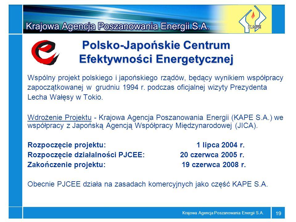 Krajowa Agencja Poszanowania Energii S.A. 19 Wspólny projekt polskiego i japońskiego rządów, będący wynikiem współpracy zapoczątkowanej w grudniu 1994