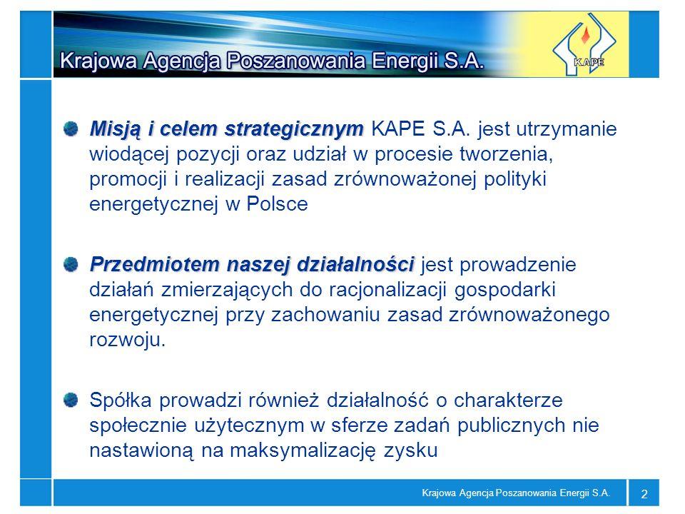Krajowa Agencja Poszanowania Energii S.A. 2 Misją i celem strategicznym Misją i celem strategicznym KAPE S.A. jest utrzymanie wiodącej pozycji oraz ud