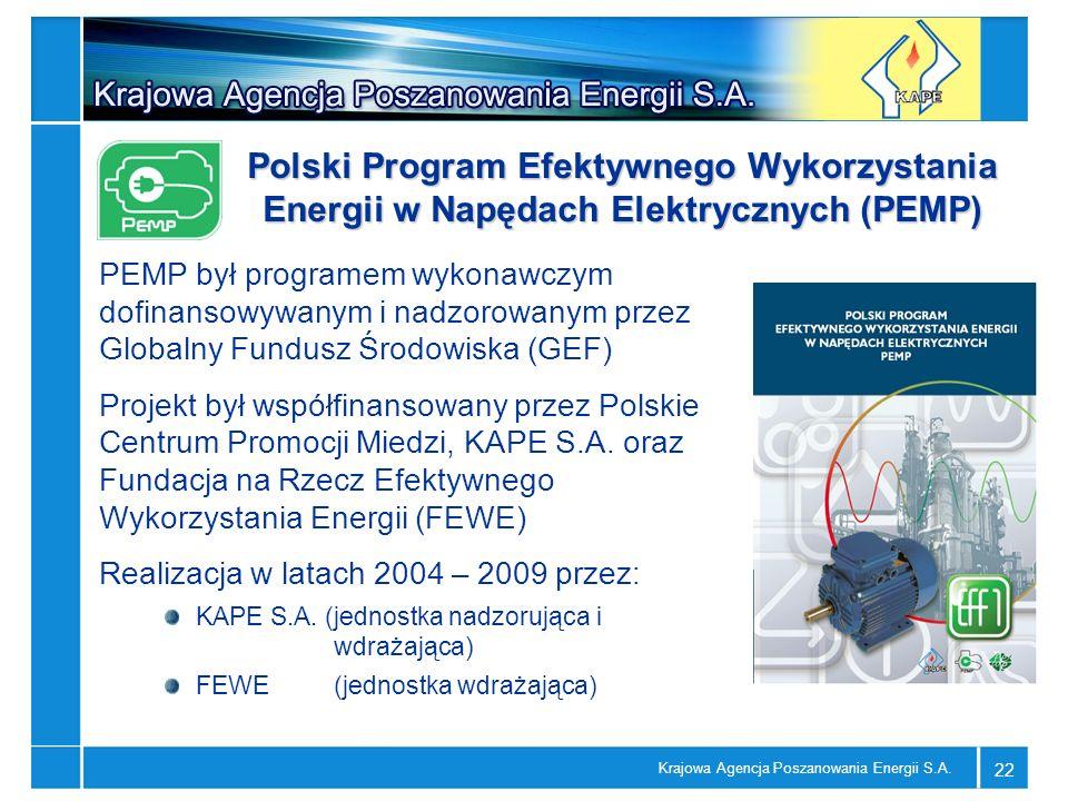 Krajowa Agencja Poszanowania Energii S.A. 22 Polski Program Efektywnego Wykorzystania Energii w Napędach Elektrycznych (PEMP) PEMP był programem wykon