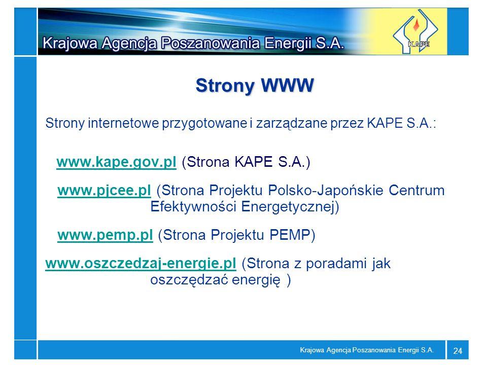Krajowa Agencja Poszanowania Energii S.A. 24 Strony WWW Strony internetowe przygotowane i zarządzane przez KAPE S.A.: www.kape.gov.pl (Strona KAPE S.A