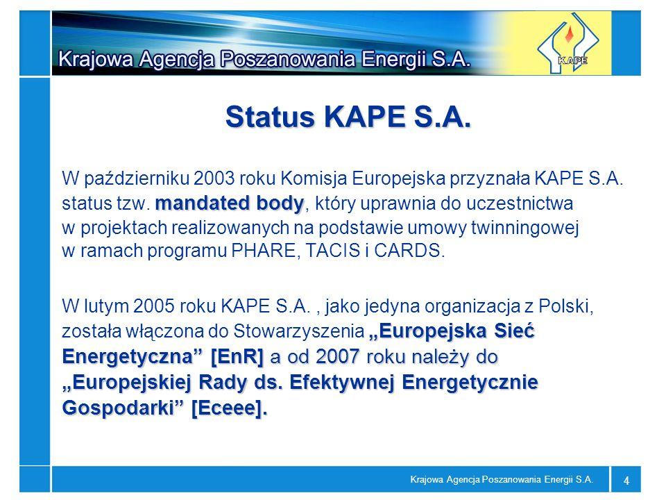 Krajowa Agencja Poszanowania Energii S.A. 4 Status KAPE S.A. mandated body W październiku 2003 roku Komisja Europejska przyznała KAPE S.A. status tzw.