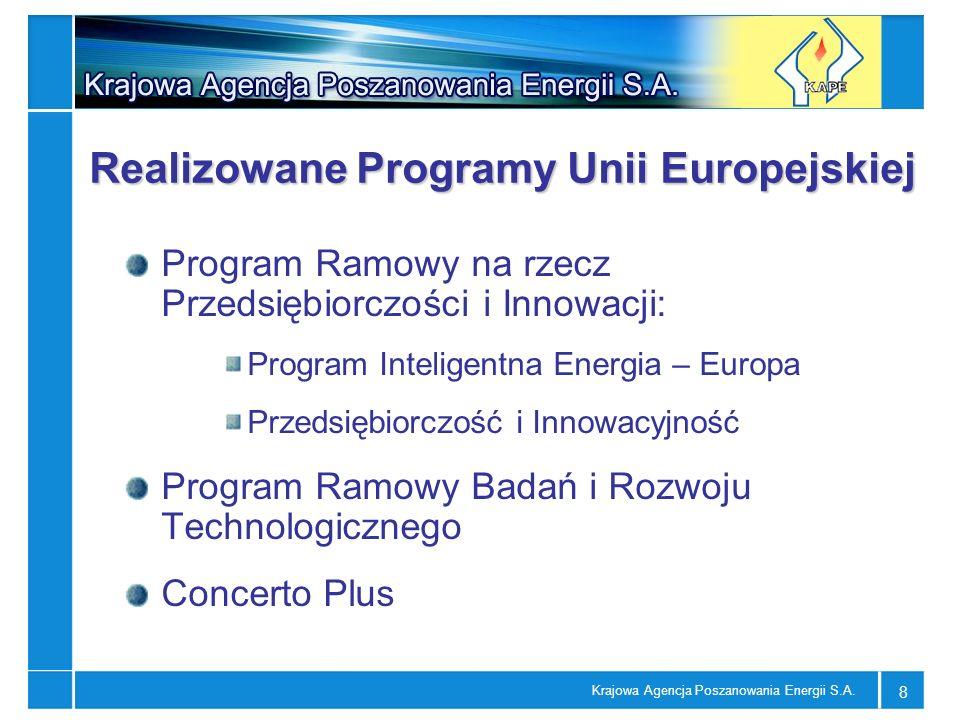 Krajowa Agencja Poszanowania Energii S.A. 8 Realizowane Programy Unii Europejskiej Program Ramowy na rzecz Przedsiębiorczości i Innowacji: Program Int