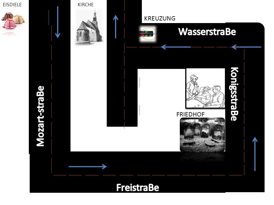 1.Du startest an der Eisdiele, dann gehst du Mozartstrasse geradeaus.- STOP (1 Punkt) 2.Du gehst nach links und dann Freistrasse geradeaus, an dem Fri