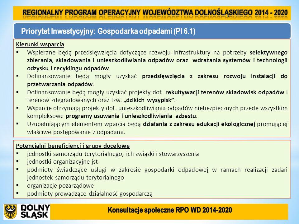 Priorytet Inwestycyjny: Gospodarka odpadami (PI 6.1) Kierunki wsparcia Wspierane będą przedsięwzięcia dotyczące rozwoju infrastruktury na potrzeby sel