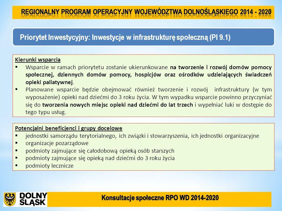 Priorytet Inwestycyjny: Inwestycje w infrastrukturę społeczną (PI 9.1) Kierunki wsparcia Wsparcie w ramach priorytetu zostanie ukierunkowane na tworze