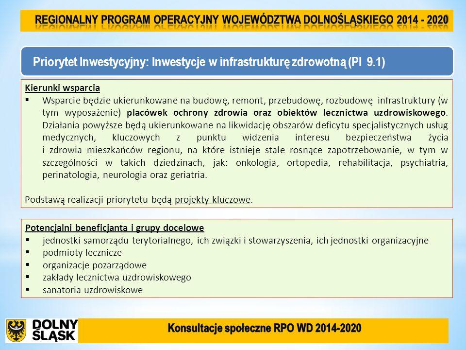 Priorytet Inwestycyjny: Inwestycje w infrastrukturę zdrowotną (PI 9.1) Kierunki wsparcia Wsparcie będzie ukierunkowane na budowę, remont, przebudowę,