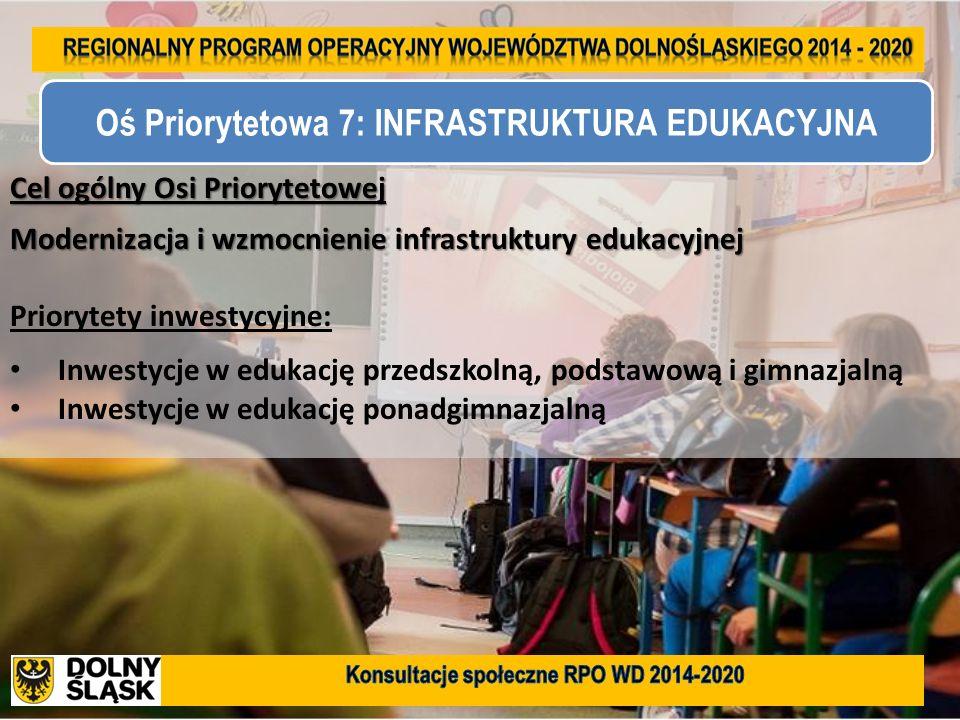 28 Cel ogólny Osi Priorytetowej Modernizacja i wzmocnienie infrastruktury edukacyjnej Priorytety inwestycyjne: Inwestycje w edukację przedszkolną, pod