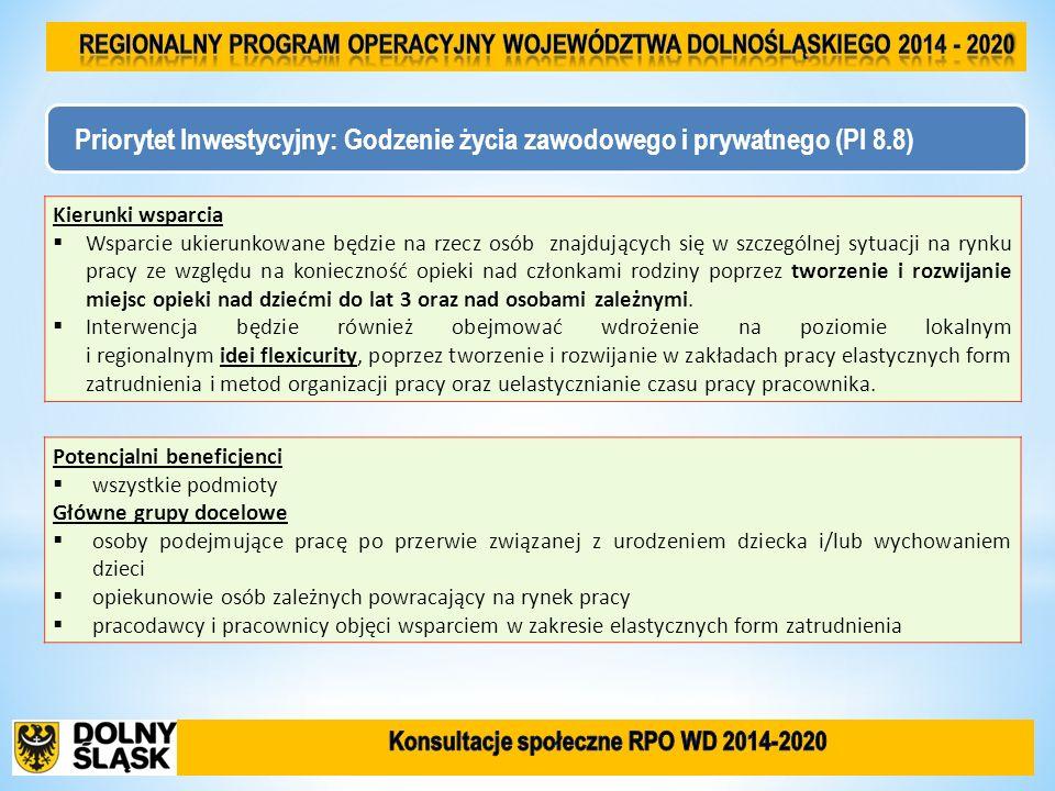 Priorytet Inwestycyjny: Godzenie życia zawodowego i prywatnego (PI 8.8) Kierunki wsparcia Wsparcie ukierunkowane będzie na rzecz osób znajdujących się