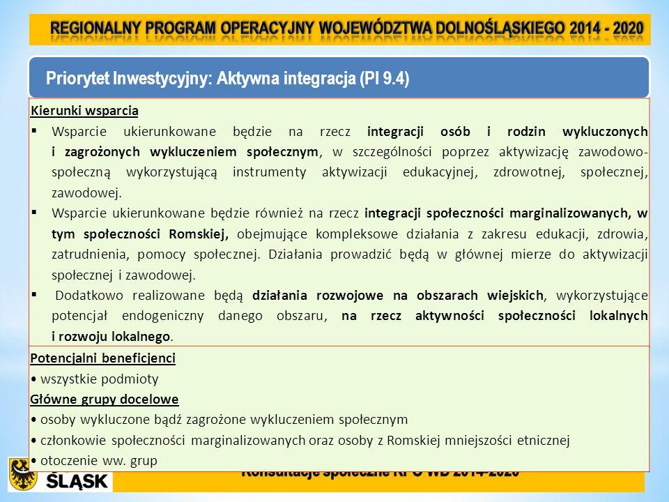 Priorytet Inwestycyjny: Aktywna integracja (PI 9.4) Kierunki wsparcia Wsparcie ukierunkowane będzie na rzecz integracji osób i rodzin wykluczonych i z
