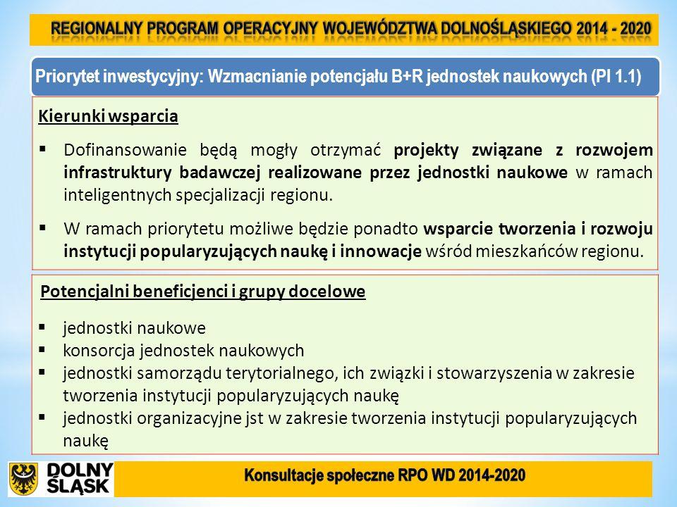 Priorytet inwestycyjny: Innowacyjne przedsiębiorstwa (PI 1.2) Kierunki wsparcia Prace B+R w przedsiębiorstwach, w tym prowadzonych we współpracy z jednostkami naukowymi, szkołami wyższymi, IOB lub podmiotami leczniczymi oraz w ramach inicjatyw klastrowych.