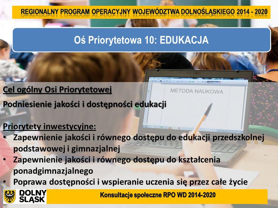 41 Cel ogólny Osi Priorytetowej Podniesienie jakości i dostępności edukacji Priorytety inwestycyjne: Zapewnienie jakości i równego dostępu do edukacji