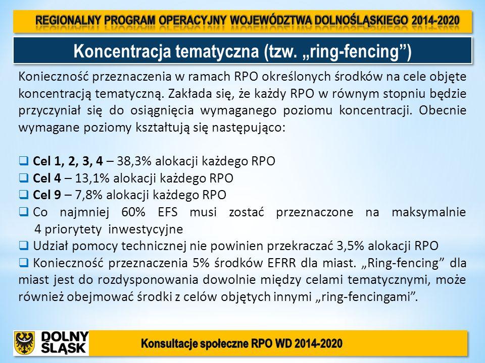Konieczność przeznaczenia w ramach RPO określonych środków na cele objęte koncentracją tematyczną. Zakłada się, że każdy RPO w równym stopniu będzie p