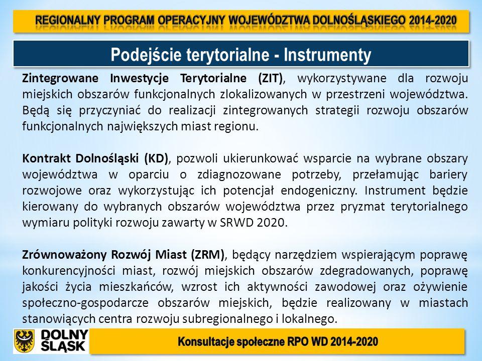 Podejście terytorialne - Instrumenty Zintegrowane Inwestycje Terytorialne (ZIT), wykorzystywane dla rozwoju miejskich obszarów funkcjonalnych zlokaliz