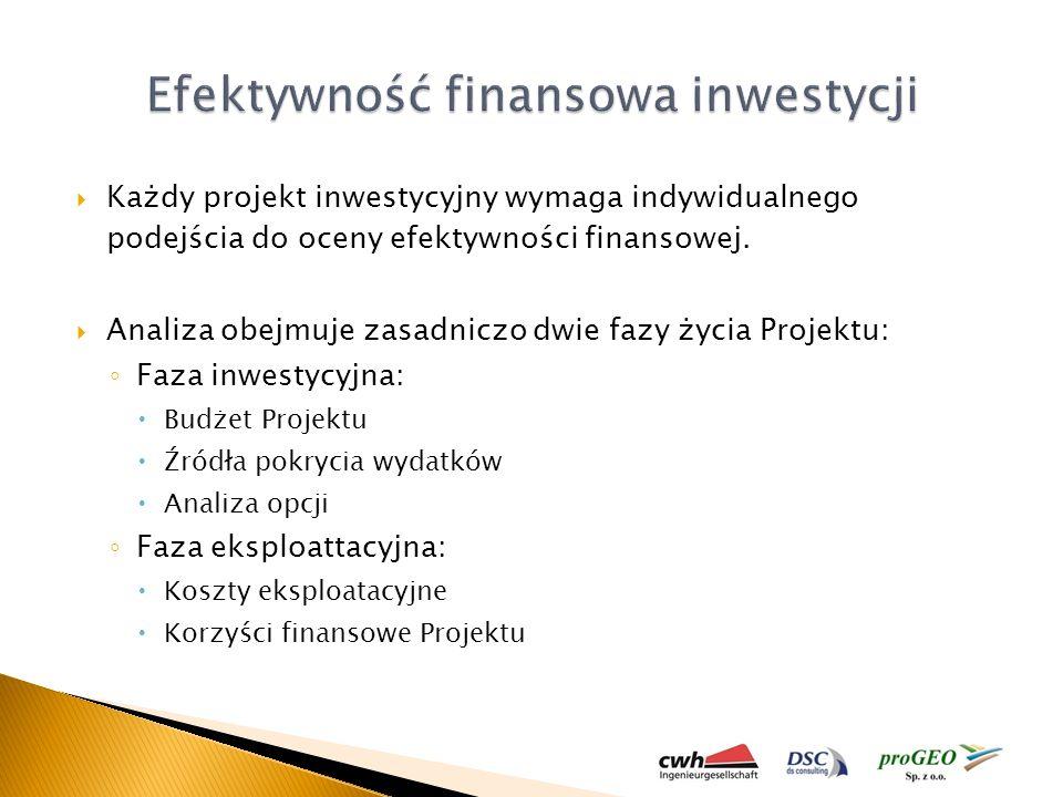 Każdy projekt inwestycyjny wymaga indywidualnego podejścia do oceny efektywności finansowej. Analiza obejmuje zasadniczo dwie fazy życia Projektu: Faz