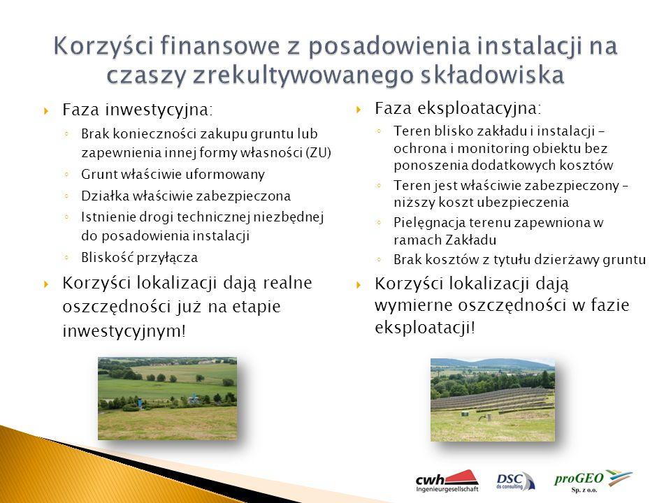 Faza inwestycyjna: Brak konieczności zakupu gruntu lub zapewnienia innej formy własności (ZU) Grunt właściwie uformowany Działka właściwie zabezpieczo