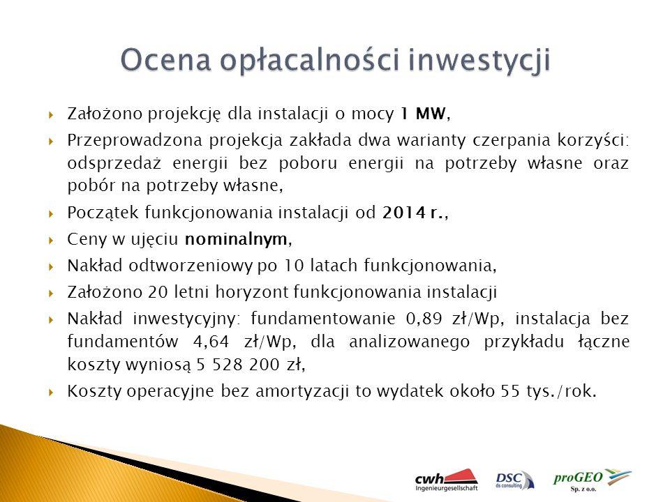 Założono projekcję dla instalacji o mocy 1 MW, Przeprowadzona projekcja zakłada dwa warianty czerpania korzyści: odsprzedaż energii bez poboru energii