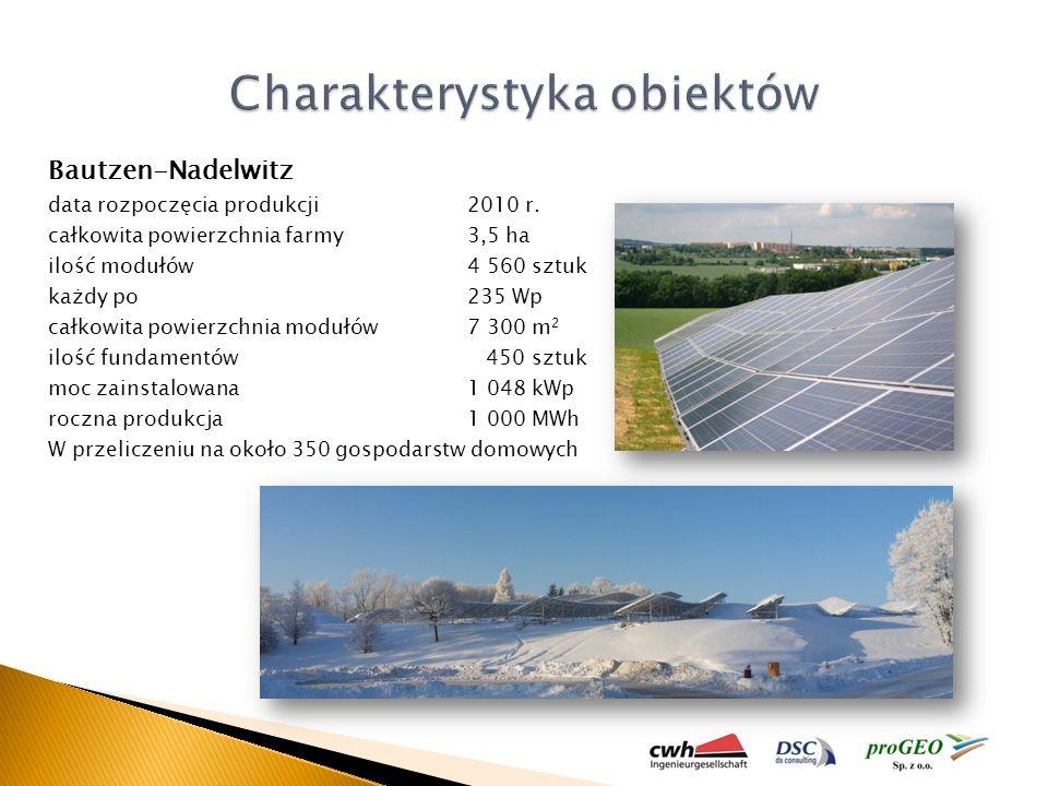 Bautzen-Nadelwitz data rozpoczęcia produkcji2010 r. całkowita powierzchnia farmy3,5 ha ilość modułów4 560 sztuk każdy po235 Wp całkowita powierzchnia