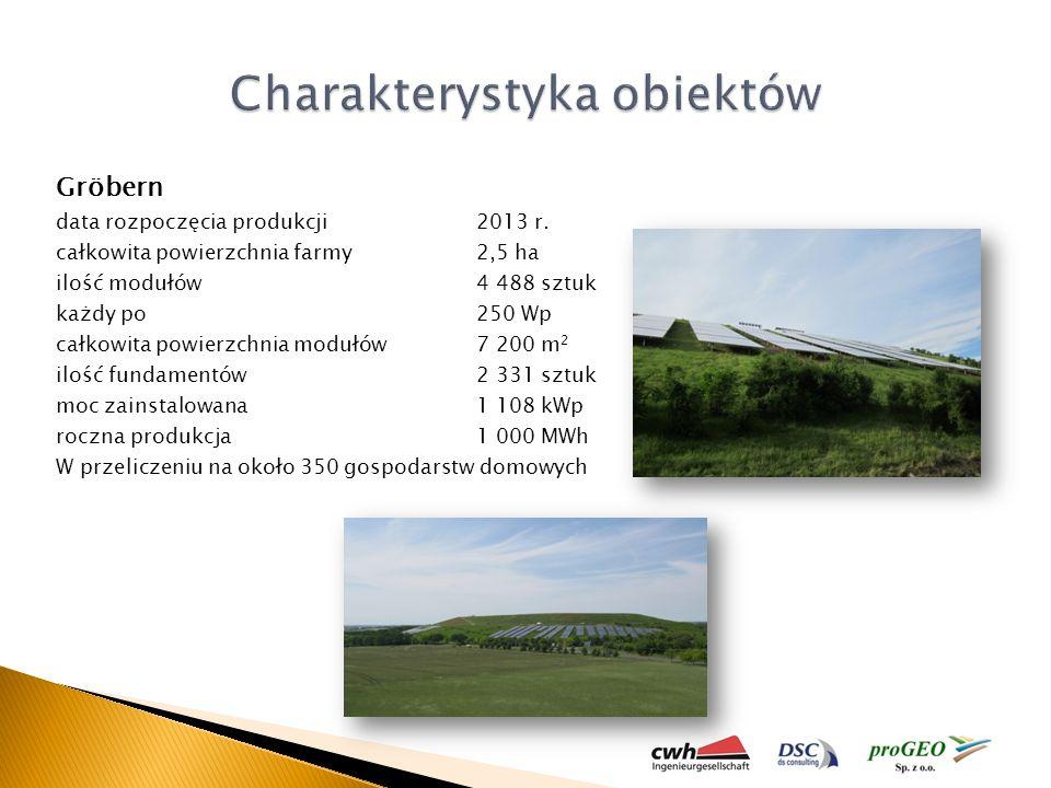 Gröbern data rozpoczęcia produkcji2013 r. całkowita powierzchnia farmy2,5 ha ilość modułów4 488 sztuk każdy po250 Wp całkowita powierzchnia modułów7 2