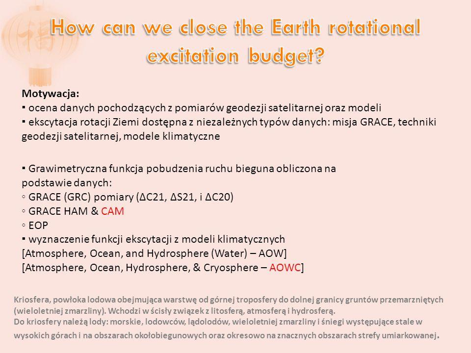Motywacja: ocena danych pochodzących z pomiarów geodezji satelitarnej oraz modeli ekscytacja rotacji Ziemi dostępna z niezależnych typów danych: misja GRACE, techniki geodezji satelitarnej, modele klimatyczne Grawimetryczna funkcja pobudzenia ruchu bieguna obliczona na podstawie danych: GRACE (GRC) pomiary (ΔC21, ΔS21, i ΔC20) GRACE HAM & CAM EOP wyznaczenie funkcji ekscytacji z modeli klimatycznych [Atmosphere, Ocean, and Hydrosphere (Water) – AOW] [Atmosphere, Ocean, Hydrosphere, & Cryosphere – AOWC] Kriosfera, powłoka lodowa obejmująca warstwę od górnej troposfery do dolnej granicy gruntów przemarzniętych (wieloletniej zmarzliny).