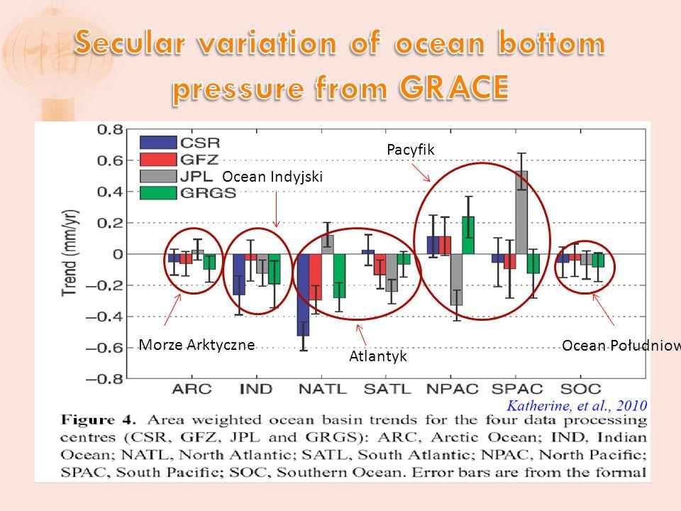 Morze Arktyczne Ocean Indyjski Atlantyk Pacyfik Ocean Południowy