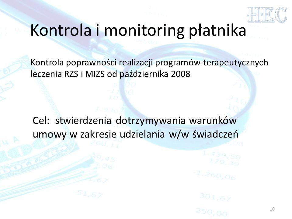 Kontrola i monitoring płatnika 10 Kontrola poprawności realizacji programów terapeutycznych leczenia RZS i MIZS od października 2008 Cel: stwierdzenia