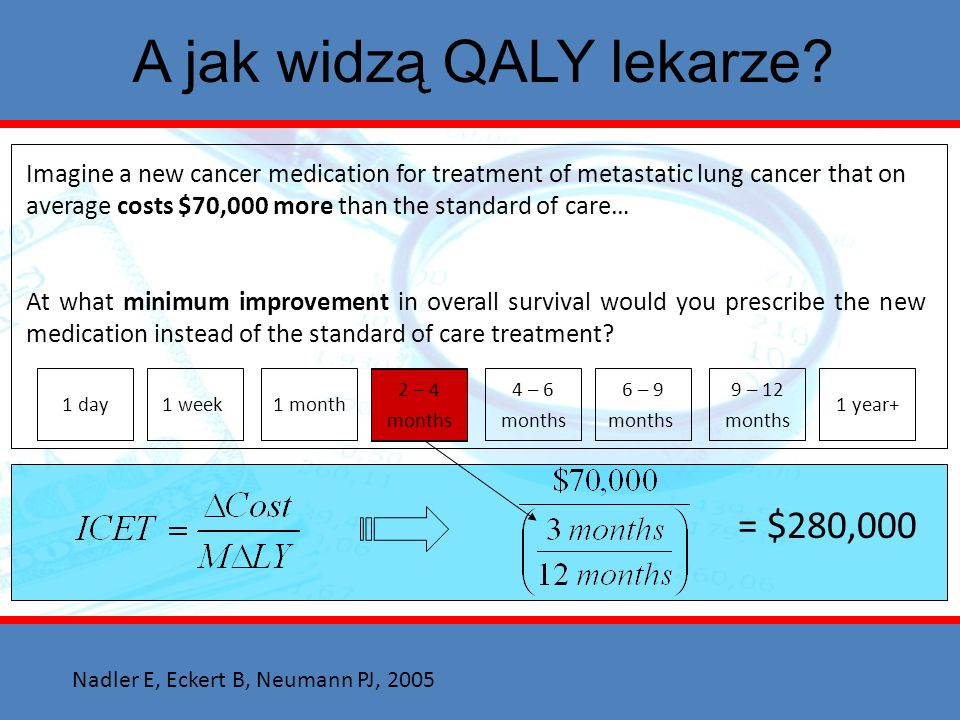 A jak widzą QALY lekarze? Imagine a new cancer medication for treatment of metastatic lung cancer that on average costs $70,000 more than the standard