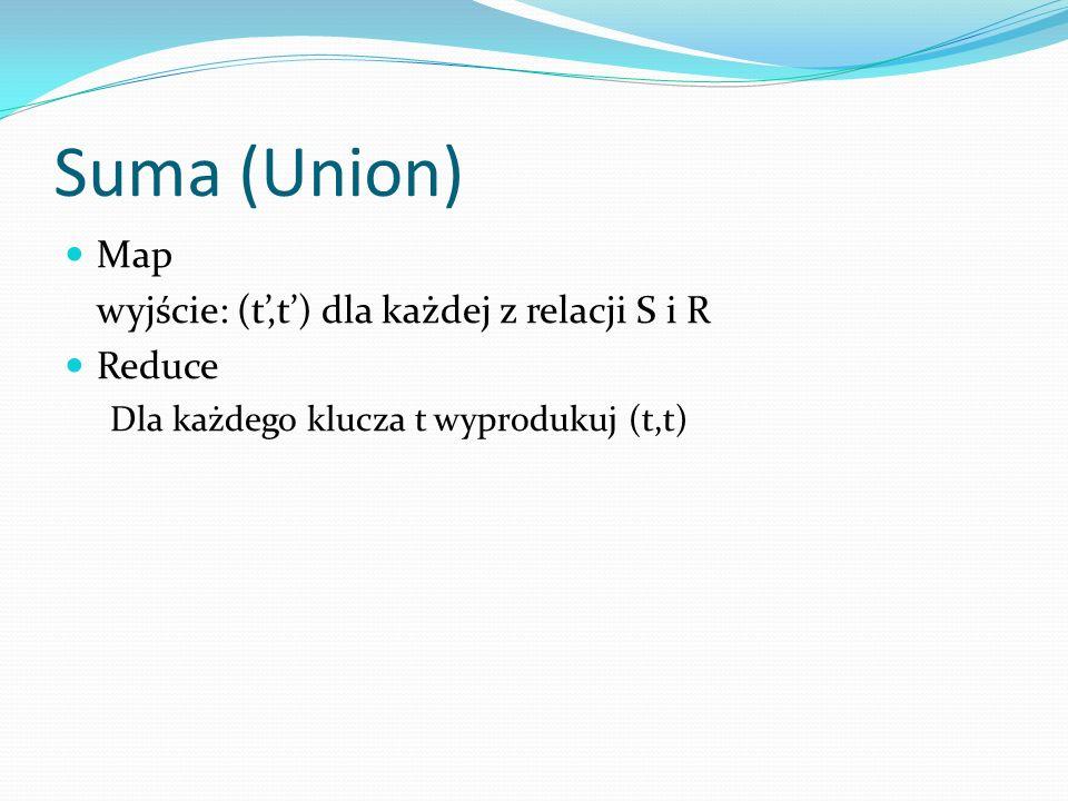 Suma (Union) Map wyjście: (t,t) dla każdej z relacji S i R Reduce Dla każdego klucza t wyprodukuj (t,t)