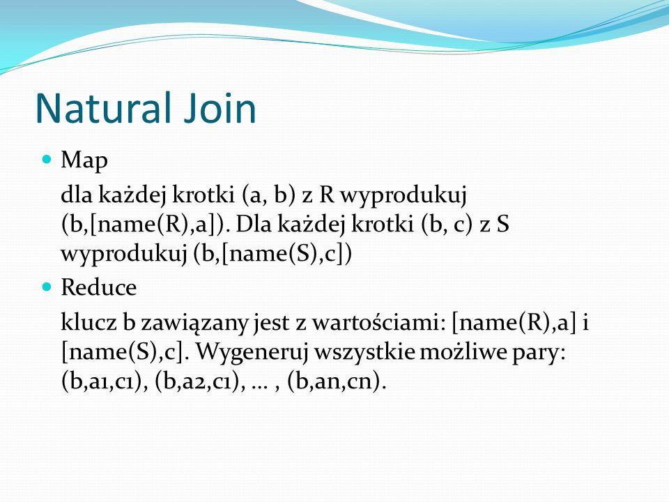 Natural Join Map dla każdej krotki (a, b) z R wyprodukuj (b,[name(R),a]). Dla każdej krotki (b, c) z S wyprodukuj (b,[name(S),c]) Reduce klucz b zawią