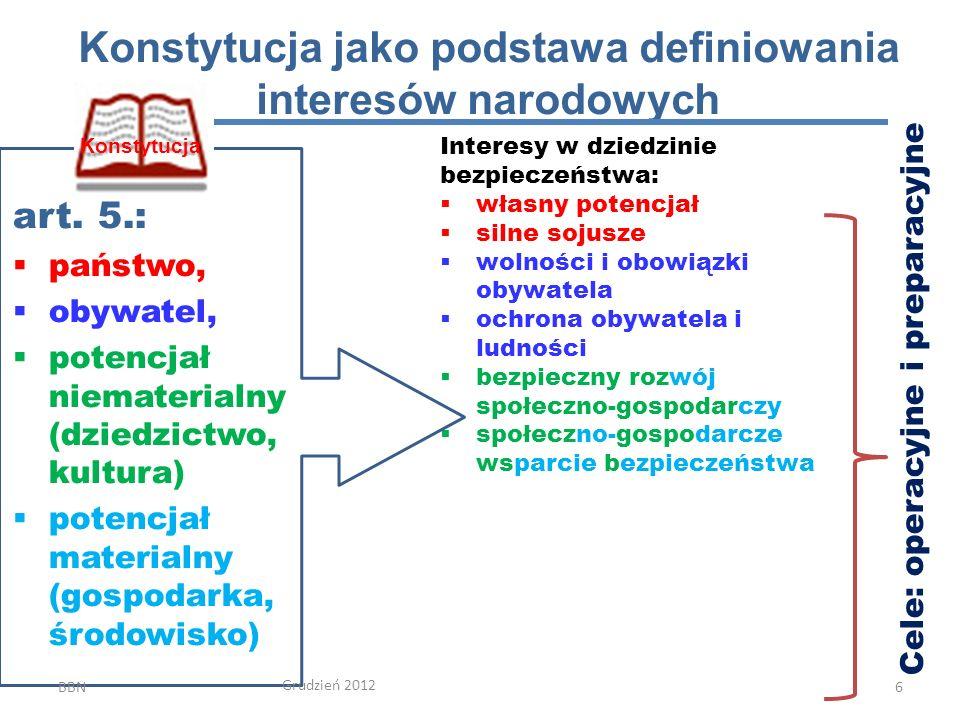 1.Podsystem kierowania bezpieczeństwem - integracja 2.Podsystemy operacyjne - profesjonalizacja 3.